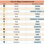 emoticonos secretos skype