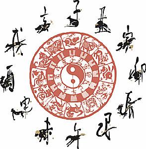 ¿Qué año es 2012 en el horóscopo Chino?