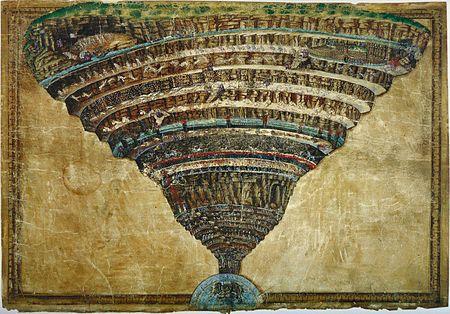 mappa dellinferno botticelli
