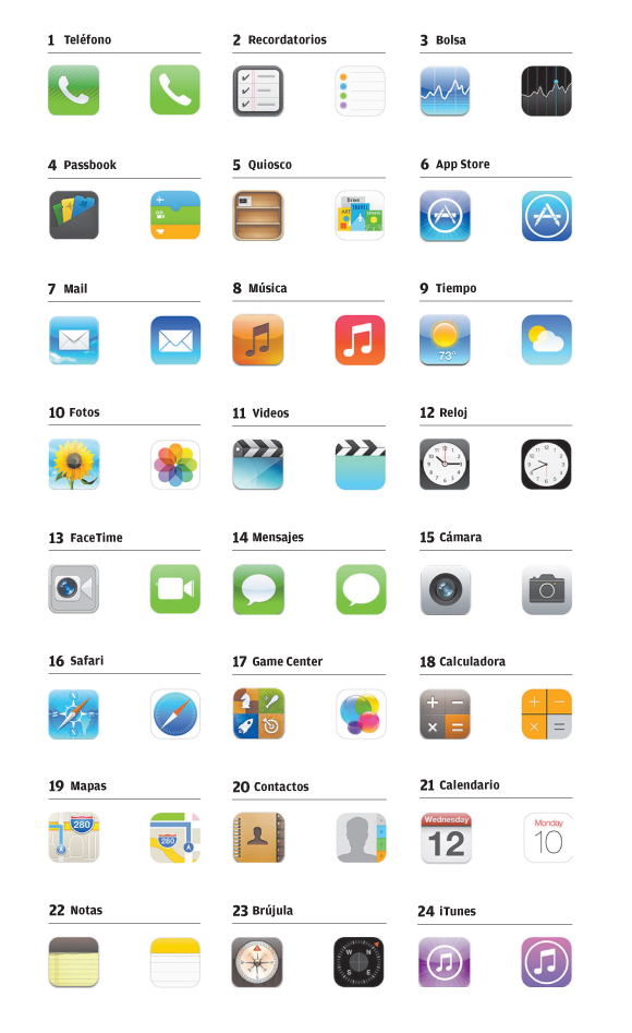 Comparativa iconos iOS 6 e iOS7