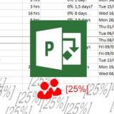 Microsoft Project 2013: Asignación de recursos al 100% [Truco]
