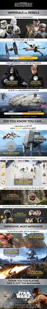 infografia starwars battlefront