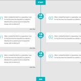 46 Líneas de Tiempo en CSS