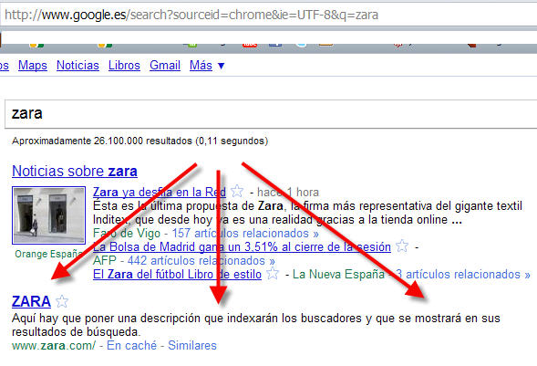 Zara en Google