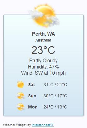 icit weather - el tiempo en tu blog wordpress