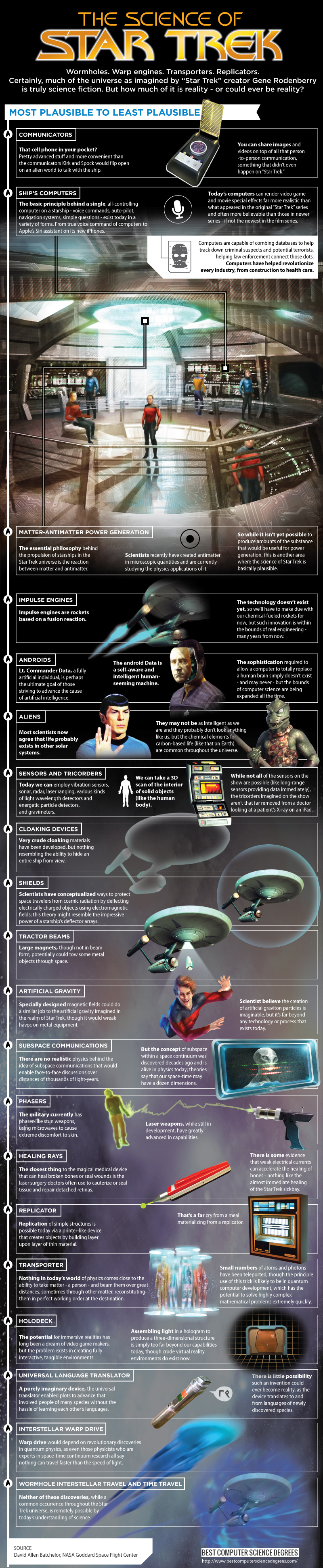 La Ciencia de Star Trek