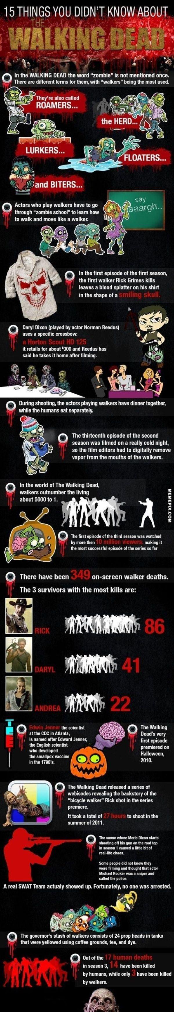 Hechos de The Walking Dead