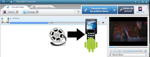 Cómo adaptar películas para el iPad, iPhone o Android