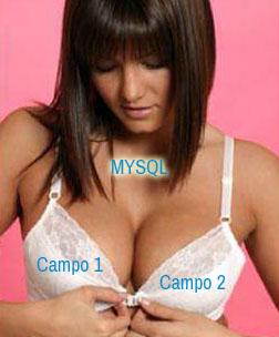 Cómo concatenar campos en MySQL