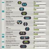 Libros e innovaciones de ciencia ficción que han predicho el futuro [infografía]